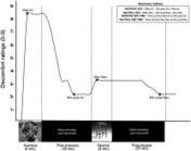 Spontaneous EEG activity and spontaneous emotion regulation | Papers on Emotion regulation and Emotional disorders -  Articles sobre Regulació emocional i trastorns emocionals | Scoop.it