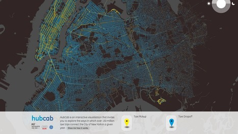 The Future of Smart City Technology, From an MIT Professor | Smart Cities in Spain | Scoop.it
