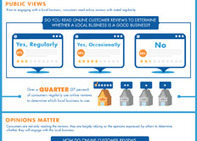 Milo Infographic: Rave Reviews: Why Do They Matter Most to Local Businesses   SM   Scoop.it