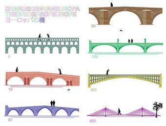 Spijkenisse, la ciudad holandesa donde los puentes de los billetes de euro se hacen realidad | Ingenieros Civiles | Scoop.it