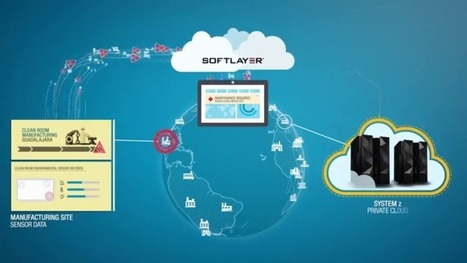 Video Demonstration: Hybrid Cloud and the Internet of Things - The MSP Hub | Innovate | Scoop.it
