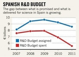 Spanish scientists complain about unspent budget | Higher Education and academic research | Scoop.it