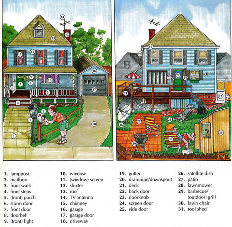 """Outside the home house vocabulary with pictures 