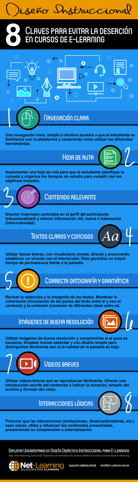 Diseño instruccional: 8 claves para evitar la deserción en cursos de e-learning | Multimedia Educativa | Scoop.it