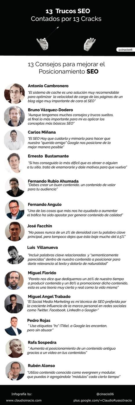 Trucos SEO: Mejorar el posicionamiento web según 13 Cracks | Social Media | Scoop.it