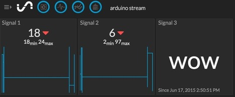 Did You Know? Stream Data from Arduino | Initial State | Raspberry Pi | Scoop.it