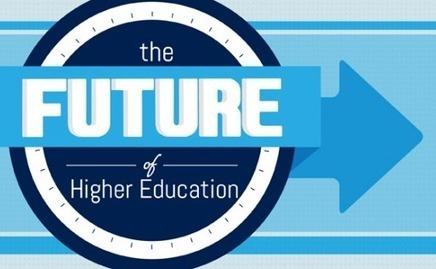 What Schools Will Look Like In The Year 2020 - Edudemic | Social Media | Scoop.it