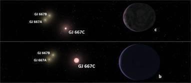 Actualité > La superterre à triple coucher de soleil est peut-être habitable | 21st Century Innovative Technologies and Developments as also discoveries, curiosity ( insolite)... | Scoop.it