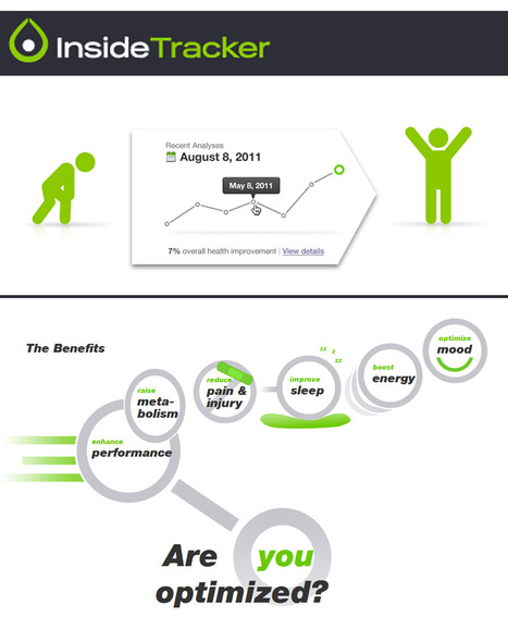 Biomarkers Analysis Services - InsideTracker | Quantified-Self & Gamification | Scoop.it