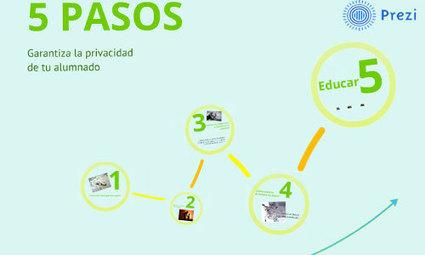 Prezi: garantiza la privacidad de tu alumnado en el Centro Educativo | Escuela y Web 2.0. | Scoop.it