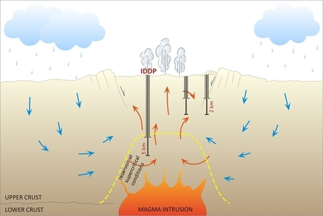 Scientists accidentally drill into magma and could now be on the verge of producing volcano-powered electricity | Amazing Science | Scoop.it
