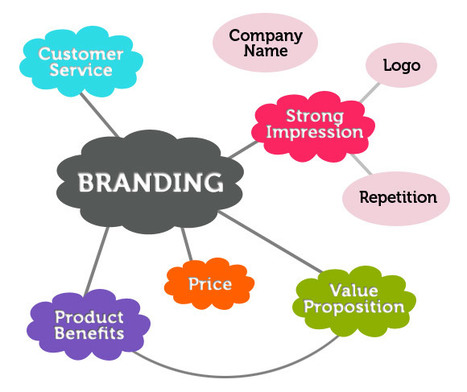 Branding...Your promise. - 3H - Hoop!a Blog | Content Marketing Today | Scoop.it