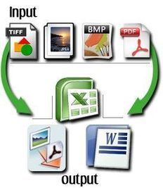 Qnex Technologies LLP on imgfave   Qnex Technologies LLP - ePublishing and Transcription Services   Scoop.it