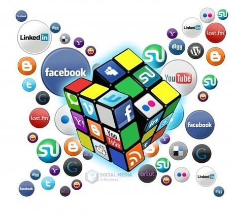 5 New And Quirky Nonprofit Social Media Tactics - Tech Impact Blog - Leaders in Non-Profit Technology | Social Media Marketing | Scoop.it