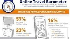 Comportamiento de un viajero en el entorno online | Web 2.0 & Redes Sociales ...  y mucho mas !!! | Scoop.it