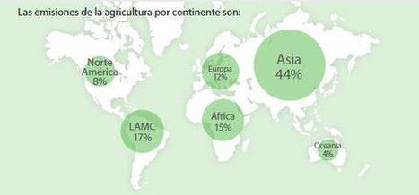Los GEI derivados de la agricultura, la silvicultura, la ganadería y la pesca en América Latina y el Caribe | Agroindustria Sostenible | Scoop.it