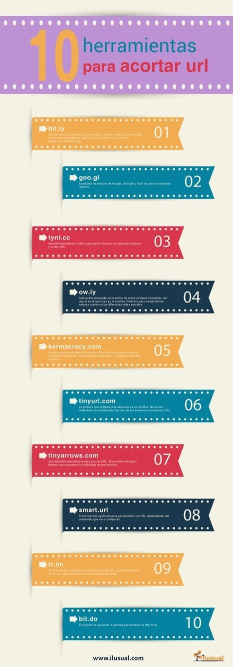 ¿Qué es un Acortador de Direcciones Web? - 10 Herramientas para Aplicarlas | Artículo | FOTOTECA INFANTIL | Scoop.it