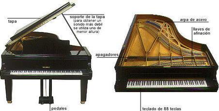 El Piano | Más que Música ♫ | Scoop.it