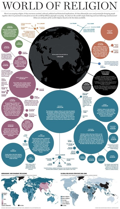 """With the """"world's largest"""" gathering of atheists, the National Post's graphics department takes a look at how the world's religions break down. 