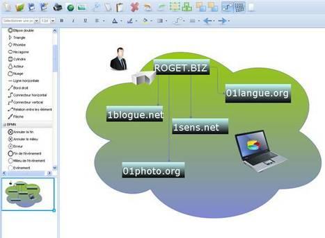 11 services en ligne pour faire des diagrammes gratuitement | Ressources informatique et classe | Scoop.it