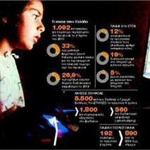 Ψηφιακή απειλή στο παιδικό δωμάτιο - Τα Νέα Οnline   Σχολικός Εκφοβισμός   Scoop.it