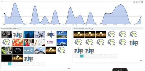 Engagor, una Herramienta de Monitorización de Marca para Redes Sociales | Social Media | Scoop.it