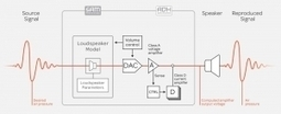 Devialet SAM (Speaker Active Matching) - hxosplus.gr | hxos plus | Scoop.it