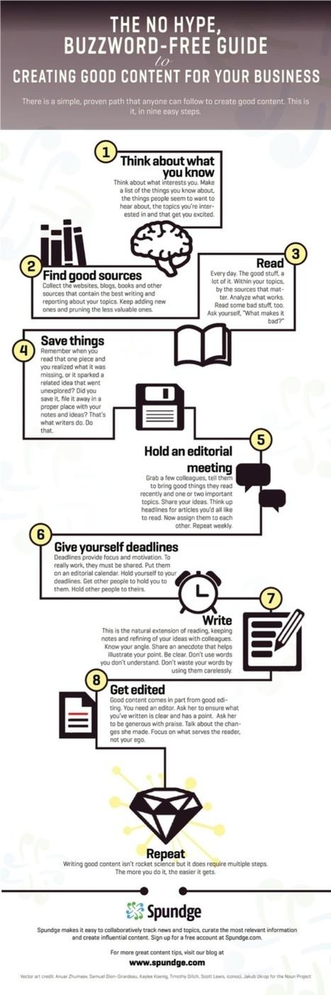 [infographie] Comment créer du contenus favorisant l'engagement   Social Media Curation par Mon Habitat Web   Scoop.it