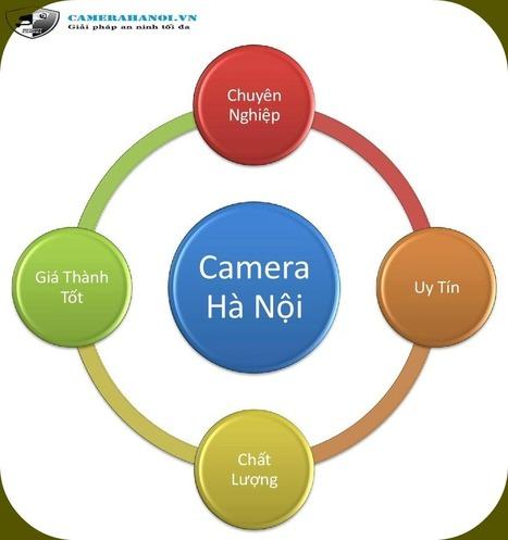 Lắp Đặt Camera | Khuyến Mại Khủng | Camera Hà Nội | lapdatcamera | Scoop.it