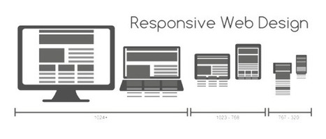 Consideraciones antes de implementar Responsive Web Design ... | Cierzoweb | Scoop.it