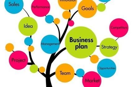 L'entrepreneuriat au féminin : qu'en pensez-vous ? - Katibîn   Entrepreneuriat   Scoop.it