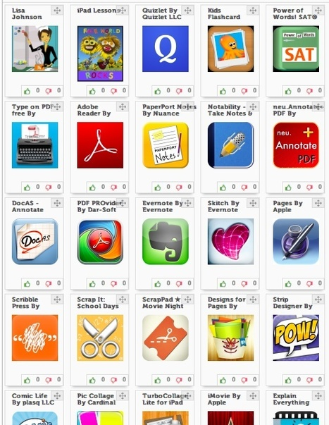 iPad Lessons | iPad Apps for Middl