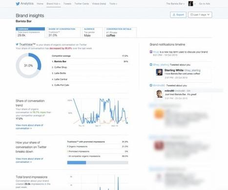 Twitter Analytics: lancement d'un outil de social listening | Blog Socialshaker | News from the web | Scoop.it