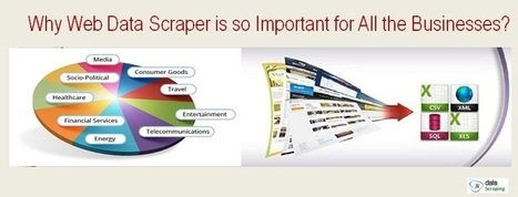 Why Web Data Scraper is Important for All the Businesses?   Web Data Scraping Services   Scoop.it