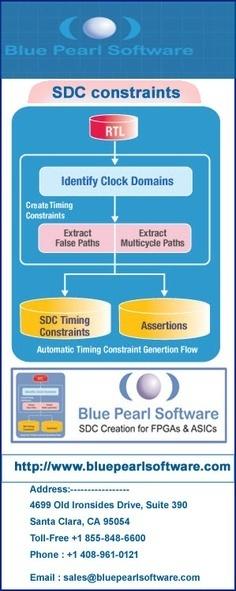 FPGA Implementatio | Electronic Design Tools | Scoop.it