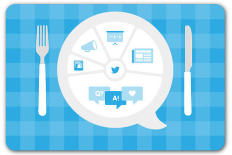 How to maintain a healthy Twitter feed | ProfessionalDevelopment PerfectionnementProfessionnel | Scoop.it