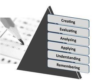 How to Write Multiple-Choice Questions Based on The Revised Bloom's Taxonomy | Path to becoming a Learning Warrior | Scoop.it