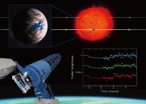 A precise measurement of the year of the exoplanet K2-3d | Astronomy | Scoop.it