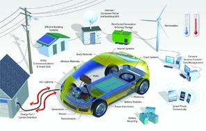 SG Paris 2013 – Smart Grids et mobilité électrique à l'honneur | Open source car | Scoop.it