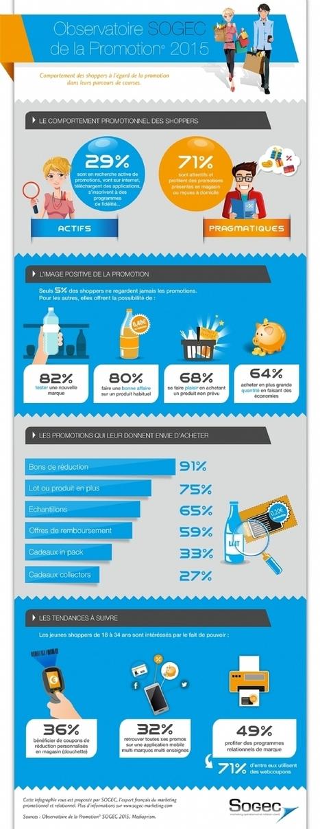 Infographie | Promotion: rester simple pour être efficace | ActuLab's | Scoop.it