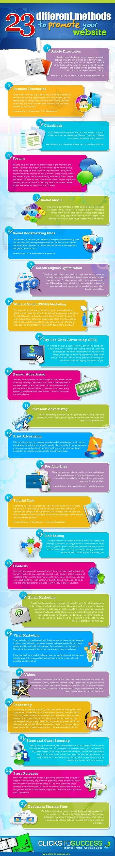 23 méthodes différentes pour trouver des clients. | Trouver des clients | Scoop.it