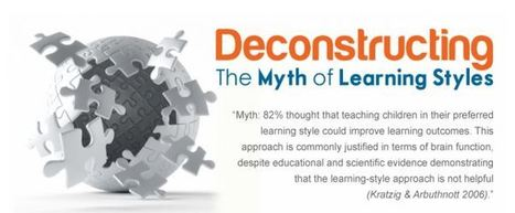 The Myth of Learning Styles 'Debunked' ~ Educational Technology and Mobile Learning | Alison's Scoops | Scoop.it