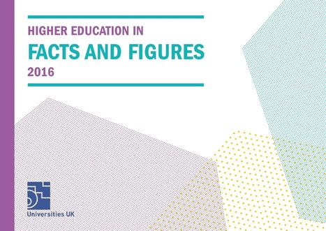 Higher education in facts and figures 2016 | The Future of Higher Education | Scoop.it