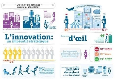 Les résultats l'attestent : intégrez le modèle d'innovation Apple dans ... - IndiceRH | Innovation en entreprise | Scoop.it