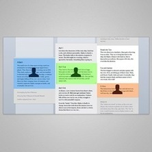 Gingko App - For collaborative writing | Visual Intelligence | Scoop.it