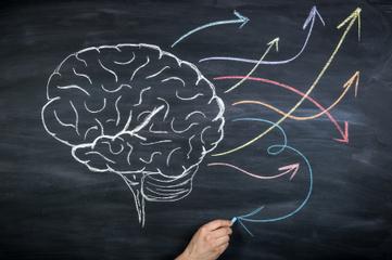 Comment développer sa créativité? | Défi Innovation Estrie | We are all creative (WAAC) | Scoop.it