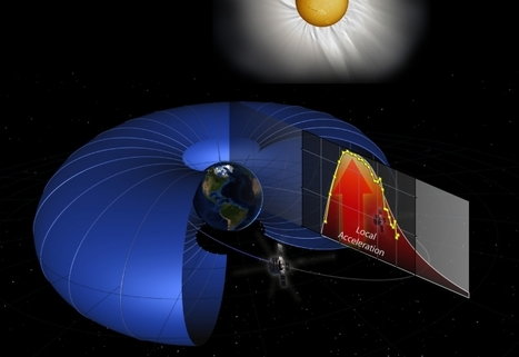 NASA's Van Allen Probes Discover Particle Accelerator in the Heart of Earth's Radiation Belts | Amazing Science | Scoop.it