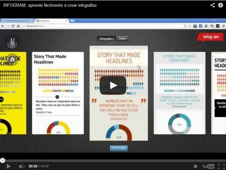 5 Herramientas sencillas para crear Infografías | Educación y TIC | Scoop.it