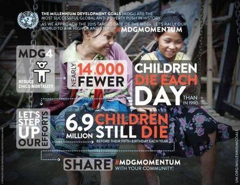 Ow.ly - image uploaded by @UNDP (UN Development) | Childhood development | Scoop.it