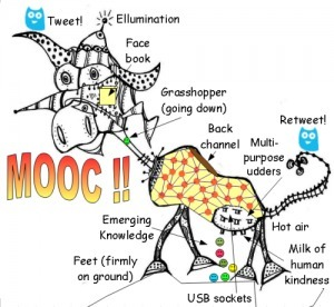 Social Media, Google + and the Golden Eggs with MOOC | Learner Weblog | EdTech, E-Learning | Scoop.it